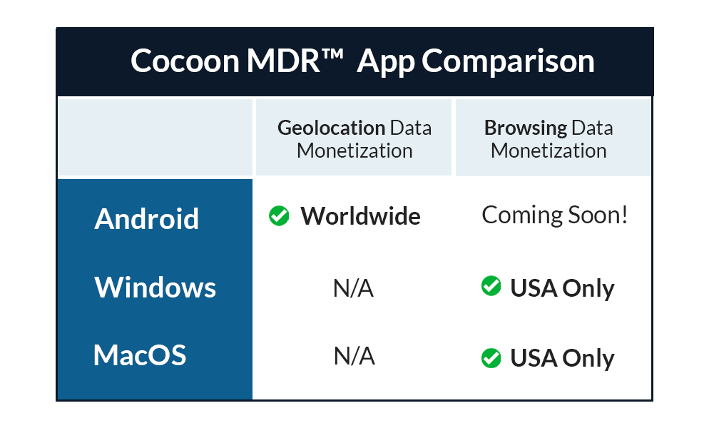 Cocoon_200616_AppComparison_Table_1c.png